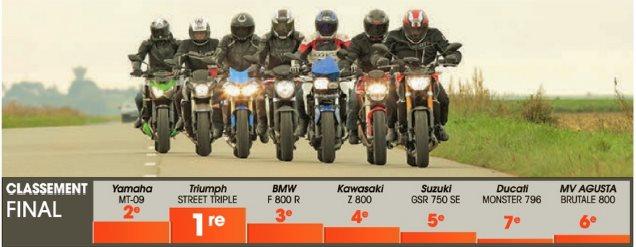 Classement sur notre GSR sur Moto Revue hors serie 31 Classement%20GSR_2